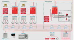 Монтаж системы газового пожаротушения