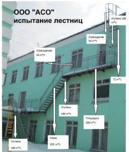 Испытания наружных пожарных лестниц